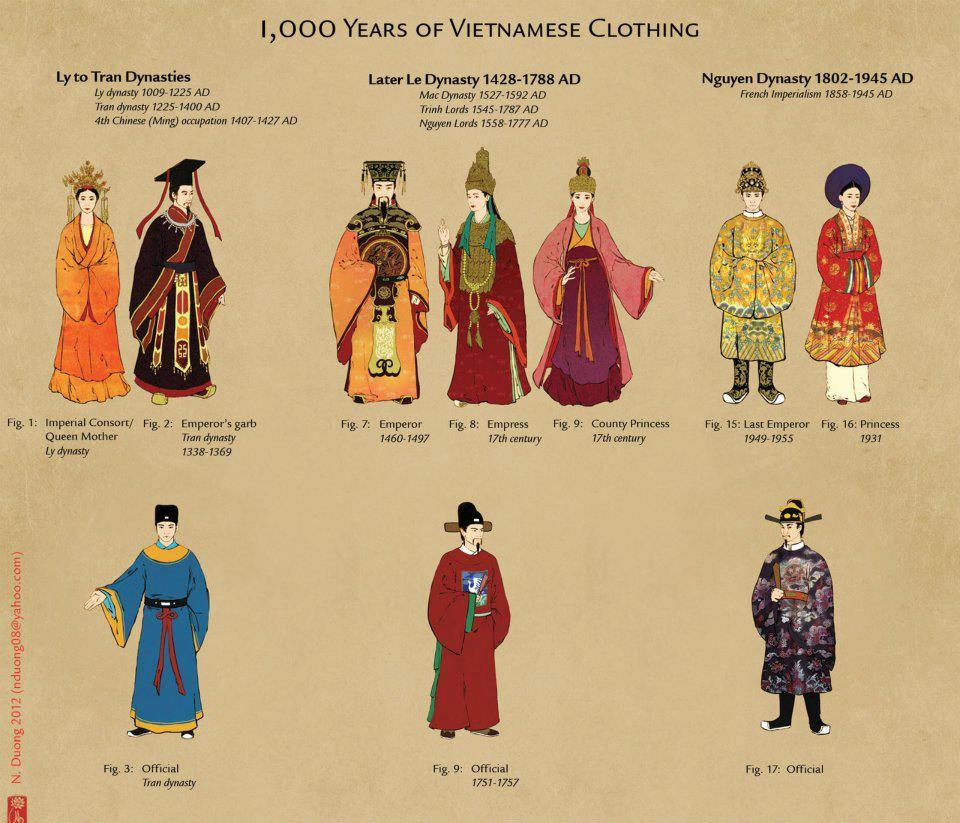 1000 ans tenues traditionnelles vietnam