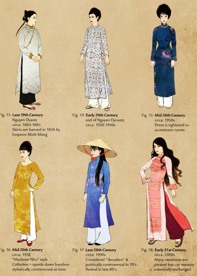 Ao Dai tradition