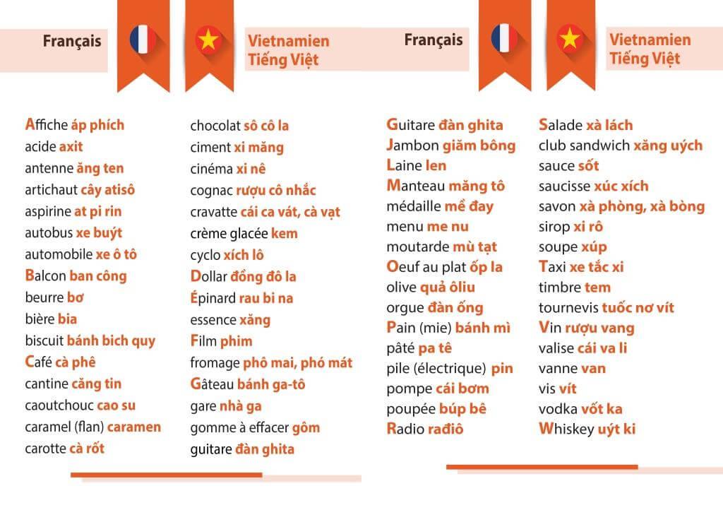 france vietnam histoire heritages